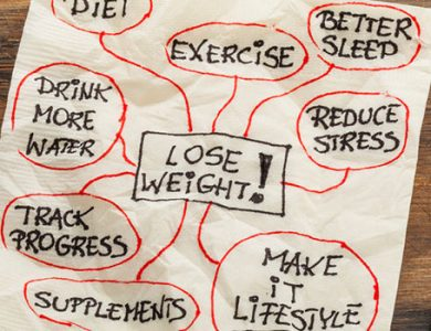 The best diet to lose weight in 3 months